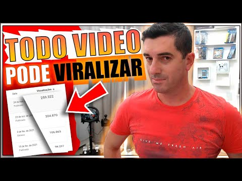 [ NINGUÉM EXPLICA ] Mas.. Quando seu Video será mais Recomendado? Como Ganhar MAIS VIEWS NO YOUTUBE?